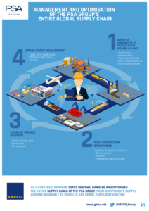infografica_1_eng